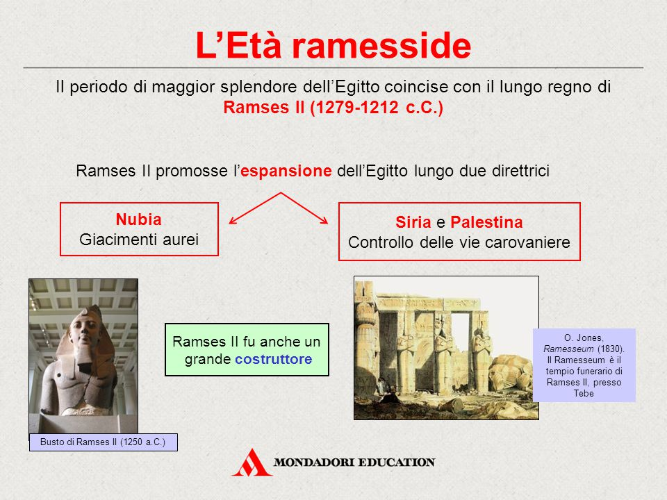 L'Età ramesside Il periodo di maggior splendore dell'Egitto coincise con il lungo regno di Ramses II (1279-1212 c.C.) Nubia Giacimenti aurei Ramses II