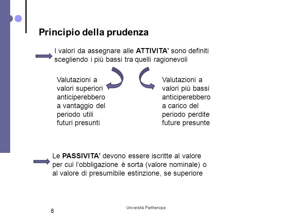 6 Principio della prudenza I valori da assegnare alle ATTIVITA' sono definiti scegliendo i più bassi tra quelli ragionevoli Valutazioni a valori superiori anticiperebbero a vantaggio del periodo utili futuri presunti Valutazioni a valori più bassi anticiperebbero a carico del periodo perdite future presunte Le PASSIVITA' devono essere iscritte al valore per cui l'obbligazione è sorta (valore nominale) o al valore di presumibile estinzione, se superiore