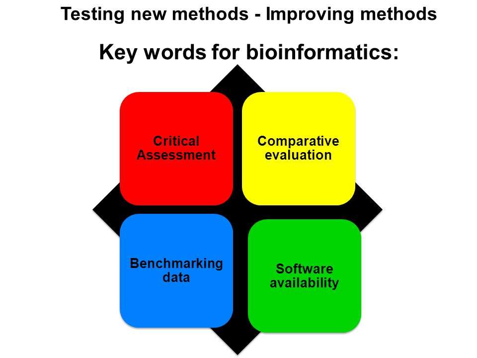 Testing new methods - Improving methods Key words for bioinformatics: Critical Assessment Comparative evaluation Benchmarking data Software availabili
