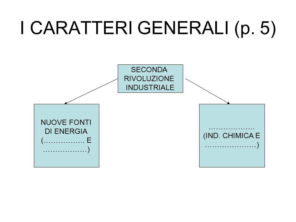 I CARATTERI GENERALI (p. 5) SECONDA RIVOLUZIONE INDUSTRIALE NUOVE FONTI DI ENERGIA (…………….. E ………………) ………………. (IND. CHIMICA E …………………)