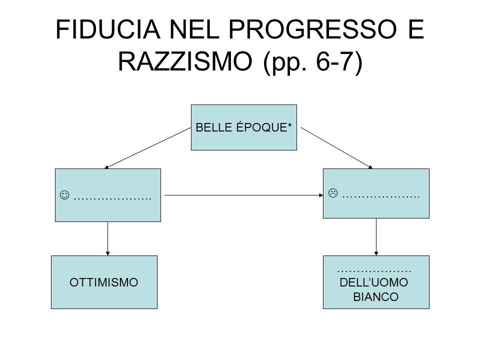 FIDUCIA NEL PROGRESSO E RAZZISMO (pp. 6-7) BELLE ÉPOQUE* ………………..  ……………….. OTTIMISMO ………………. DELL'UOMO BIANCO