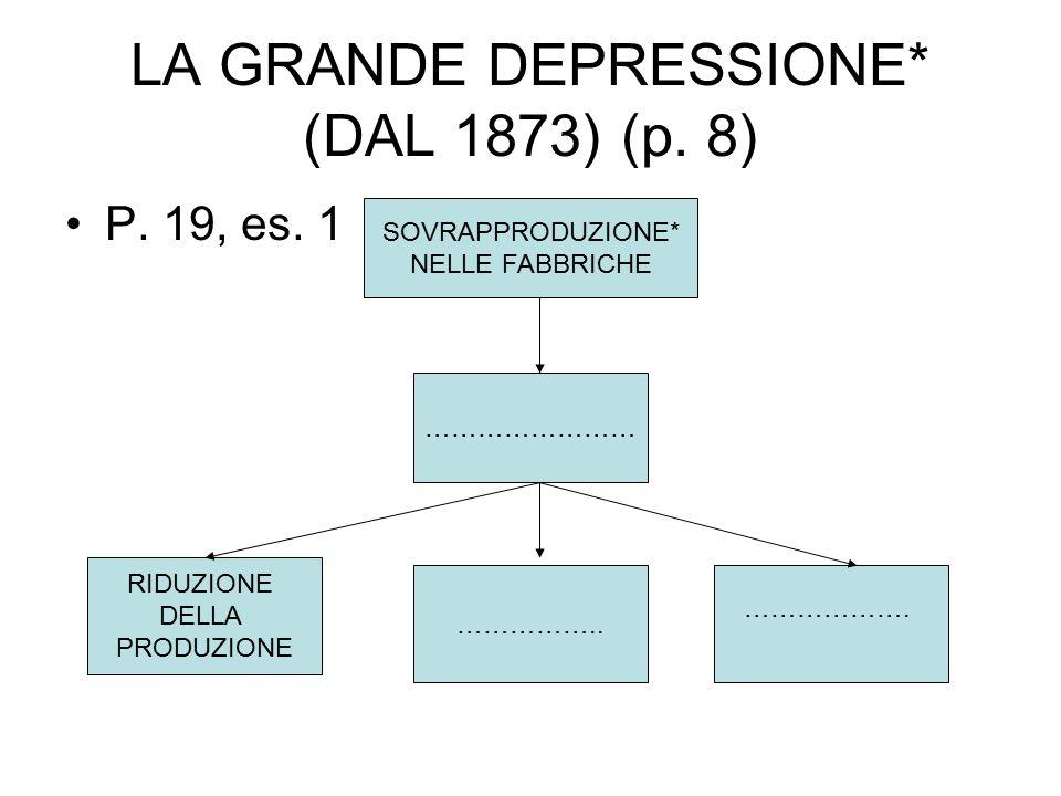 LA GRANDE DEPRESSIONE* (DAL 1873) (p. 8) P. 19, es. 1 SOVRAPPRODUZIONE* NELLE FABBRICHE RIDUZIONE DELLA PRODUZIONE …………………… …………….. ……………….