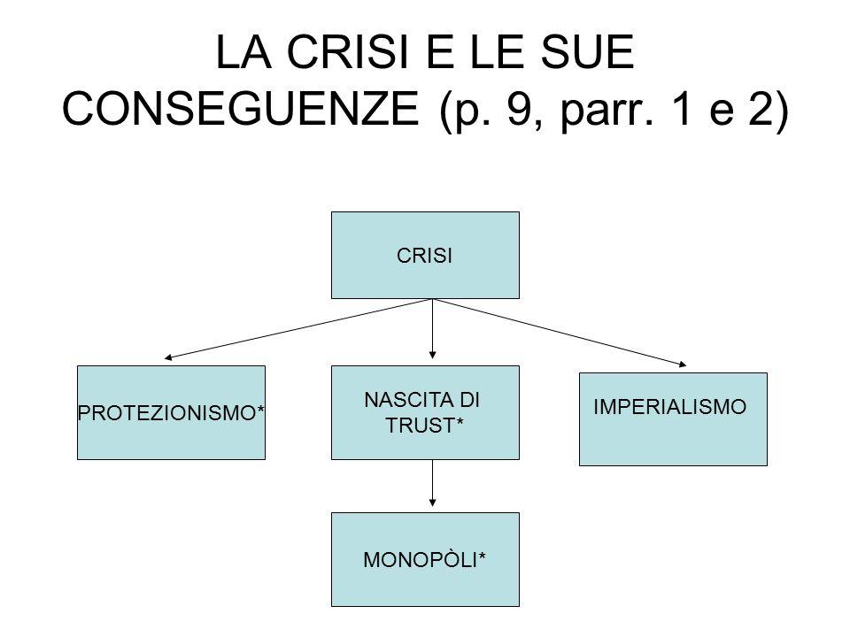 LA CRISI E LE SUE CONSEGUENZE (p. 9, parr. 1 e 2) PROTEZIONISMO* CRISI NASCITA DI TRUST* IMPERIALISMO MONOPÒLI*