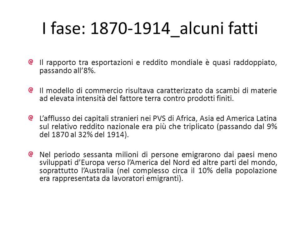 I fase: 1870-1914_alcuni fatti Il rapporto tra esportazioni e reddito mondiale è quasi raddoppiato, passando all'8%. Il modello di commercio risultava