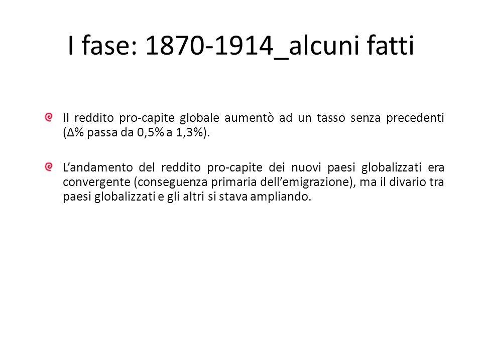 I fase: 1870-1914_alcuni fatti Il reddito pro-capite globale aumentò ad un tasso senza precedenti (Δ% passa da 0,5% a 1,3%). L'andamento del reddito p