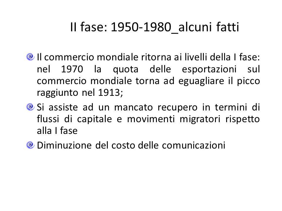 II fase: 1950-1980_alcuni fatti Il commercio mondiale ritorna ai livelli della I fase: nel 1970 la quota delle esportazioni sul commercio mondiale tor