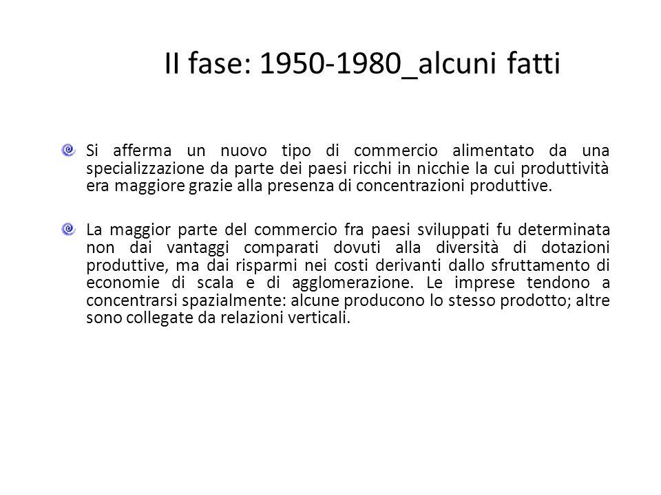II fase: 1950-1980_alcuni fatti Si afferma un nuovo tipo di commercio alimentato da una specializzazione da parte dei paesi ricchi in nicchie la cui p
