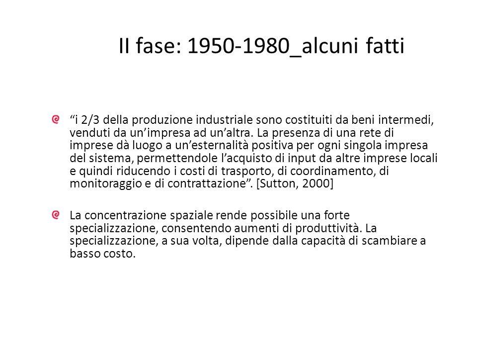 """II fase: 1950-1980_alcuni fatti """"i 2/3 della produzione industriale sono costituiti da beni intermedi, venduti da un'impresa ad un'altra. La presenza"""