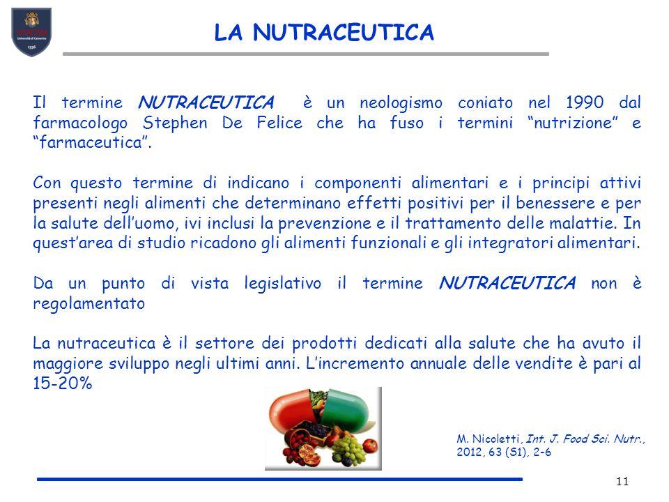 Il termine NUTRACEUTICA è un neologismo coniato nel 1990 dal farmacologo Stephen De Felice che ha fuso i termini nutrizione e farmaceutica .