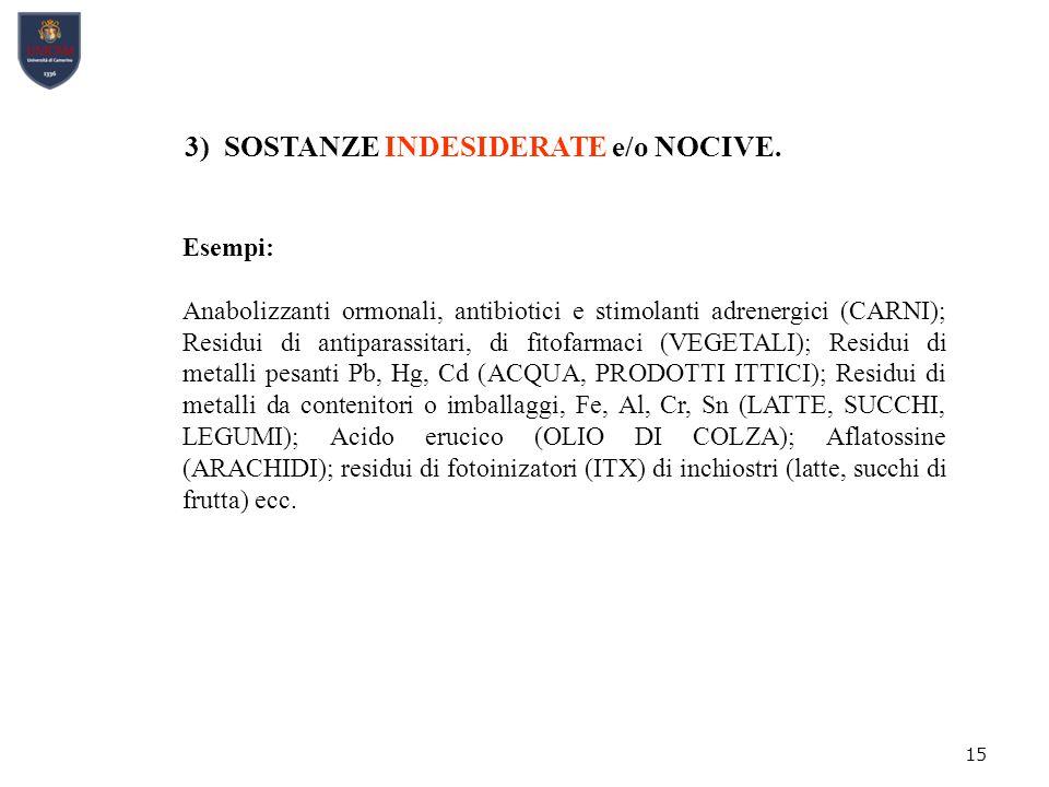 15 Esempi: Anabolizzanti ormonali, antibiotici e stimolanti adrenergici (CARNI); Residui di antiparassitari, di fitofarmaci (VEGETALI); Residui di metalli pesanti Pb, Hg, Cd (ACQUA, PRODOTTI ITTICI); Residui di metalli da contenitori o imballaggi, Fe, Al, Cr, Sn (LATTE, SUCCHI, LEGUMI); Acido erucico (OLIO DI COLZA); Aflatossine (ARACHIDI); residui di fotoinizatori (ITX) di inchiostri (latte, succhi di frutta) ecc.