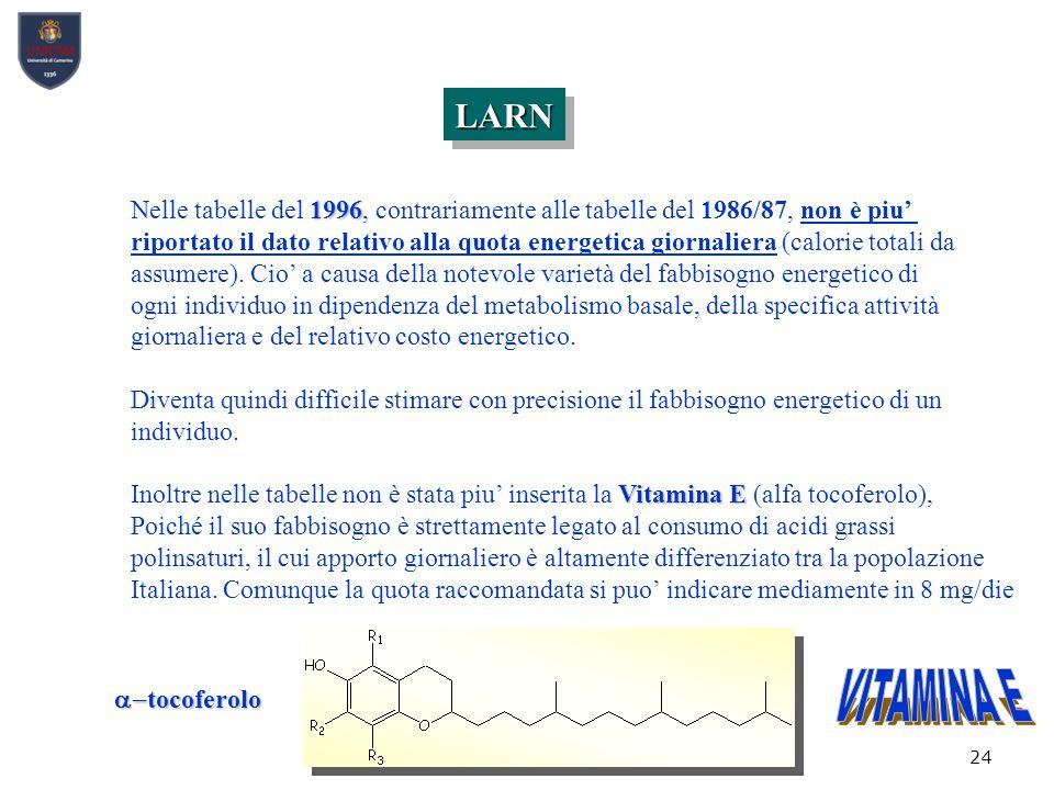 24 LARNLARN 1996 Nelle tabelle del 1996, contrariamente alle tabelle del 1986/87, non è piu' riportato il dato relativo alla quota energetica giornaliera (calorie totali da assumere).