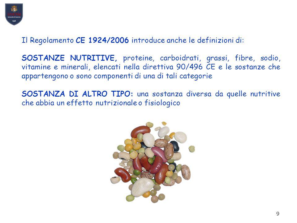 20 CONTRAFFAZIONE O FALSIFICAZIONE Messa in commercio di un alimento con una composizione e con valori diversi da quelli dichiarati.