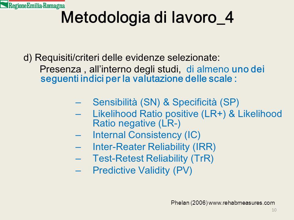 10 Metodologia di lavoro_4 d) Requisiti/criteri delle evidenze selezionate: Presenza, all'interno degli studi, di almeno uno dei seguenti indici per la valutazione delle scale : – Sensibilità (SN) & Specificità (SP) – Likelihood Ratio positive (LR+) & Likelihood Ratio negative (LR-) – Internal Consistency (IC) – Inter-Reater Reliability (IRR) – Test-Retest Reliability (TrR) – Predictive Validity (PV) Phelan (2006) www.rehabmeasures.com