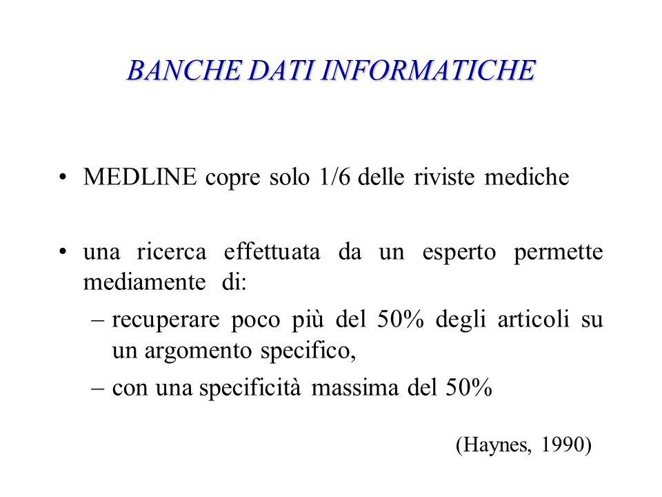 BANCHE DATI INFORMATICHE BANCHE DATI INFORMATICHE MEDLINE copre solo 1/6 delle riviste mediche una ricerca effettuata da un esperto permette mediamente di: –recuperare poco più del 50% degli articoli su un argomento specifico, –con una specificità massima del 50% (Haynes, 1990)