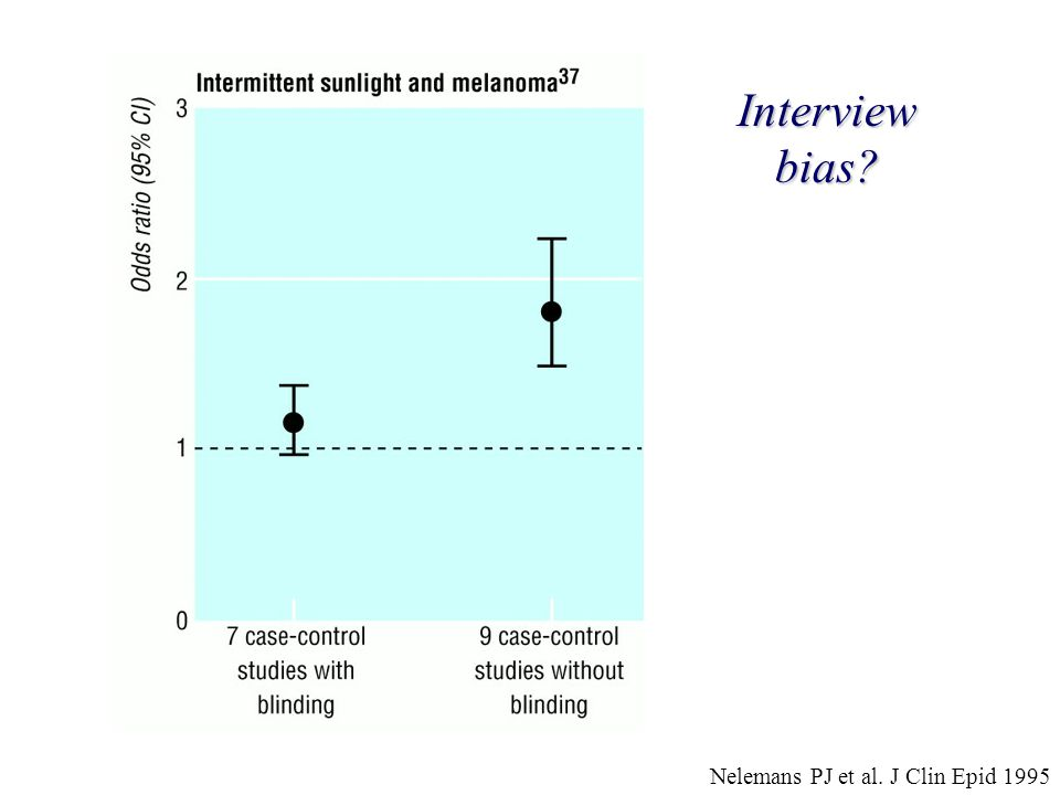 Interview bias? Nelemans PJ et al. J Clin Epid 1995