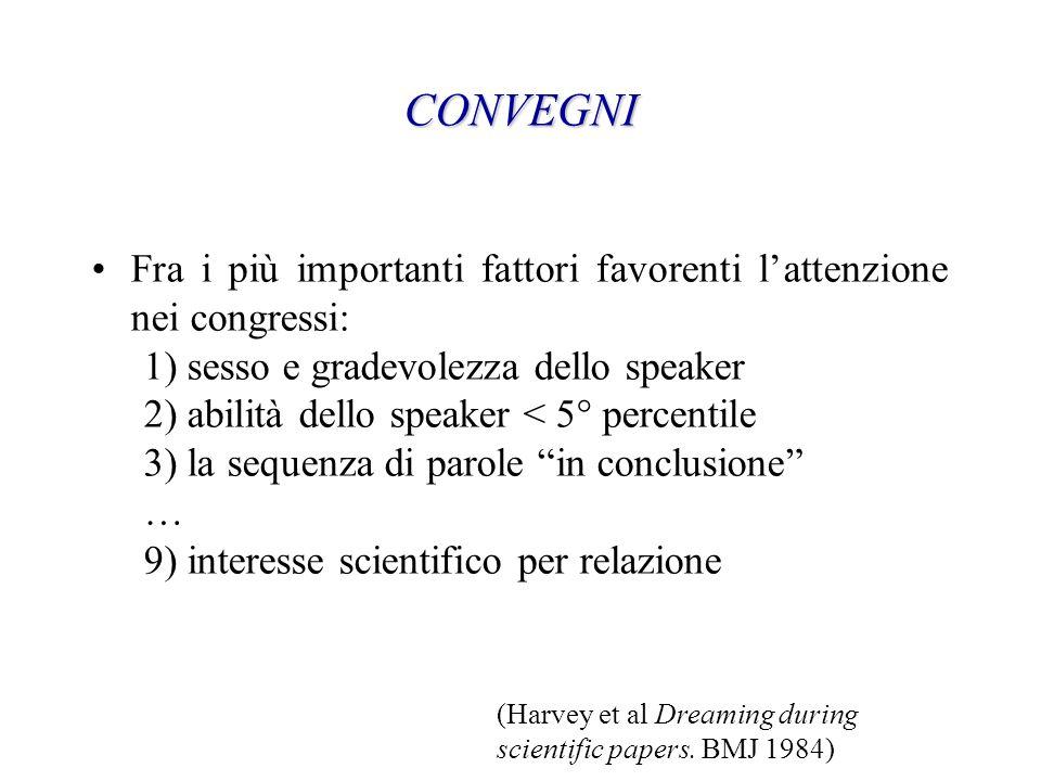 CONVEGNI Fra i più importanti fattori favorenti l'attenzione nei congressi: 1) sesso e gradevolezza dello speaker 2) abilità dello speaker < 5° percen