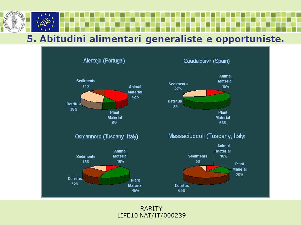 5. Abitudini alimentari generaliste e opportuniste. RARITY LIFE10 NAT/IT/000239