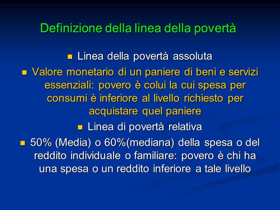 Definizione della linea della povertà Linea della povertà assoluta Linea della povertà assoluta Valore monetario di un paniere di beni e servizi essenziali: povero è colui la cui spesa per consumi è inferiore al livello richiesto per acquistare quel paniere Valore monetario di un paniere di beni e servizi essenziali: povero è colui la cui spesa per consumi è inferiore al livello richiesto per acquistare quel paniere Linea di povertà relativa Linea di povertà relativa 50% (Media) o 60%(mediana) della spesa o del reddito individuale o familiare: povero è chi ha una spesa o un reddito inferiore a tale livello 50% (Media) o 60%(mediana) della spesa o del reddito individuale o familiare: povero è chi ha una spesa o un reddito inferiore a tale livello