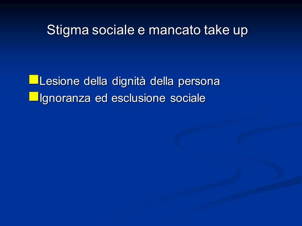 Stigma sociale e mancato take up Lesione della dignità della persona Lesione della dignità della persona Ignoranza ed esclusione sociale Ignoranza ed esclusione sociale