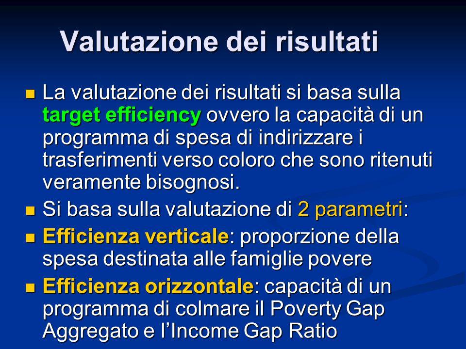 Valutazione dei risultati La valutazione dei risultati si basa sulla target efficiency ovvero la capacità di un programma di spesa di indirizzare i trasferimenti verso coloro che sono ritenuti veramente bisognosi.