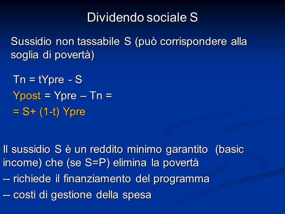 Dividendo sociale S Tn = tYpre - S Ypost = Ypre – Tn = = S+ (1-t) Ypre Il sussidio S è un reddito minimo garantito (basic income) che (se S=P) elimina la povertà -- richiede il finanziamento del programma -- costi di gestione della spesa Sussidio non tassabile S (può corrispondere alla soglia di povertà)