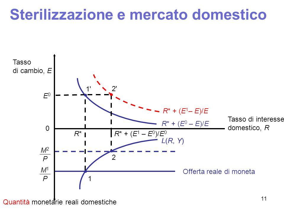 Stabilizzazione (intervento anticiclico) Con H si intende la moneta creata direttamente dalla banca centrale (in banconote e aperture di credito) - essa è detenuta dal pubblico nella forma di circolante (CU) - dalle banche nella forma di riserve (R) 12
