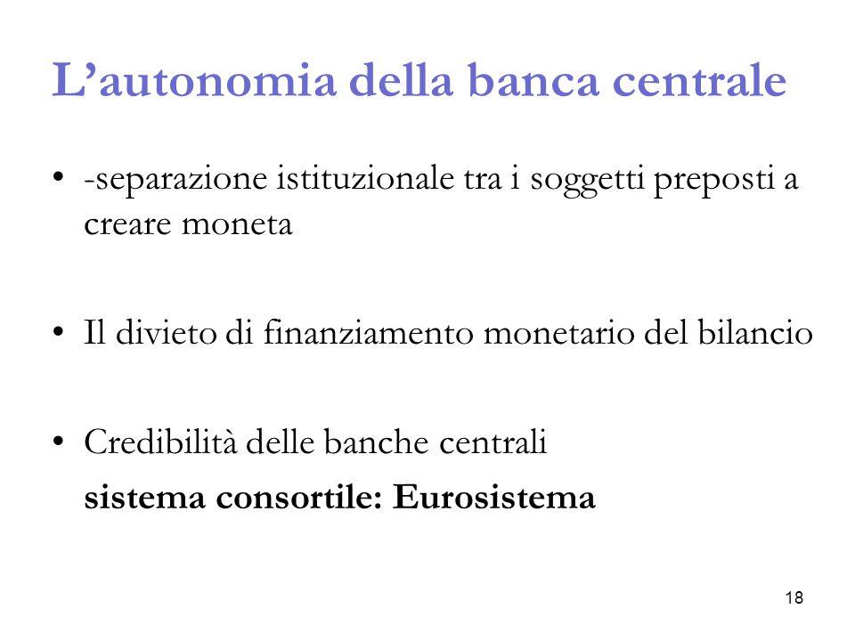 SEBC _ Bce –La BCE non è indicata nel Trattato tra le istituzioni della UE (Parlamento EU, Consiglio, Commissione, Corte di Giustizia e Corte dei conti) 19
