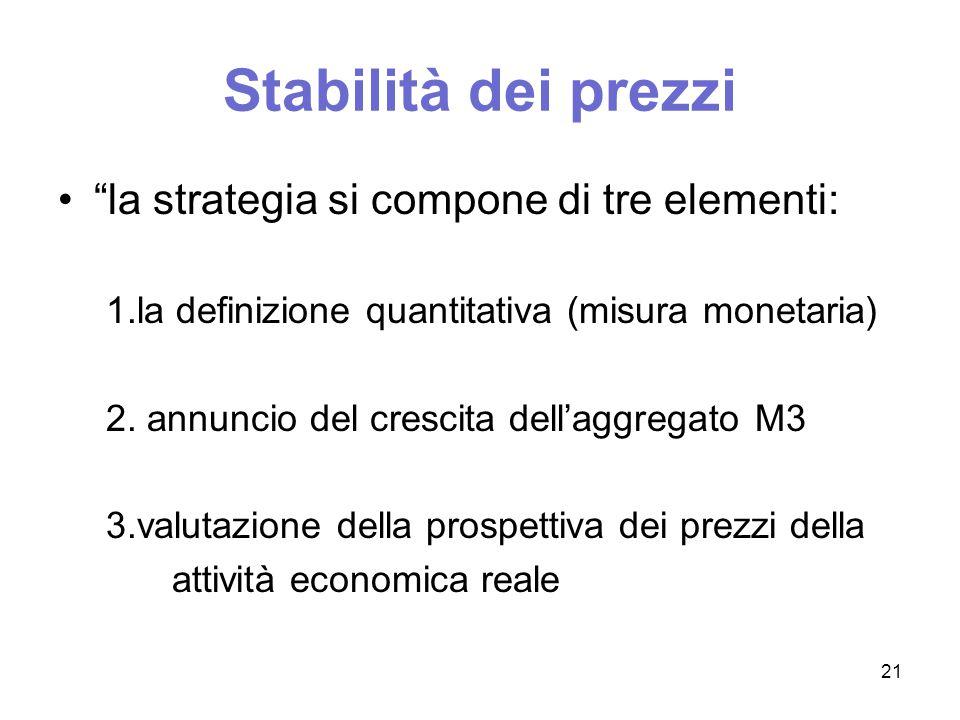 Stabilità dei prezzi Elementi di rilievo: –L'attenzione è rivolta all'insieme dell'area (non ai paesi) –la misurazione è annuale –una prolungata deflazione – non verrebbe considerata compatibile 22