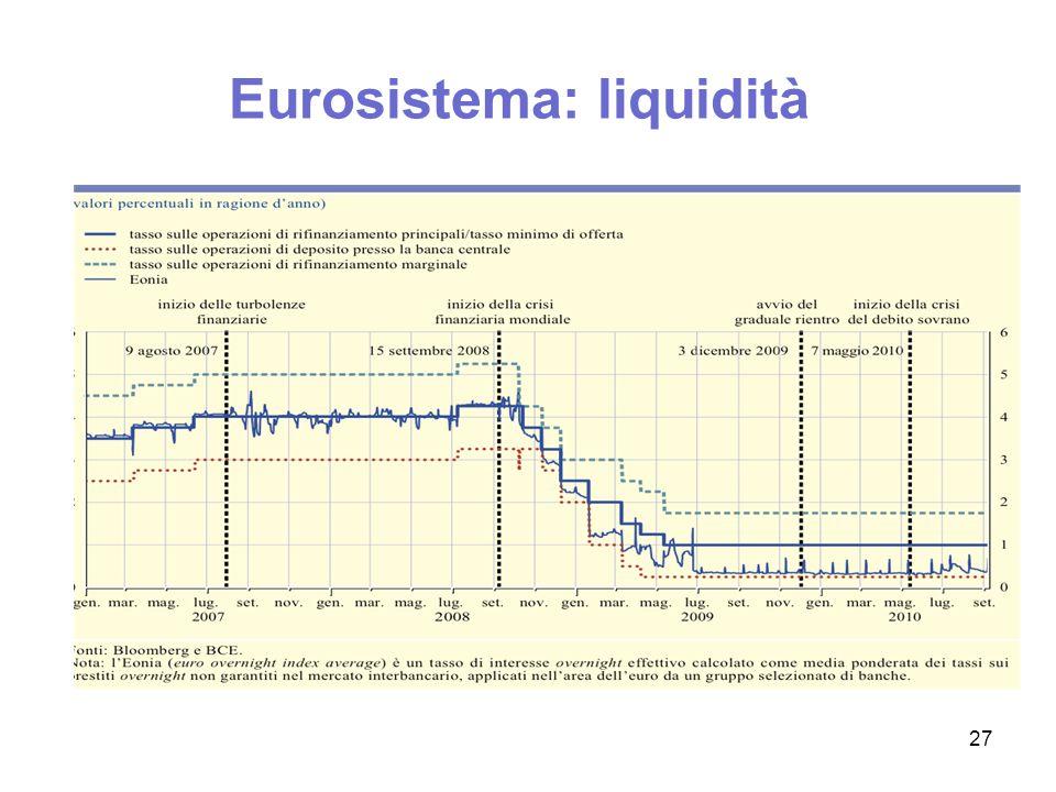 La risposta: da Bce a UE_Bce Quattro fasi –L'attenzione è rivolta alla risposta NON alle cause: 1.9 agosto 2007 turbolenze finanziarie 2.15 settembre 2008 Lehman Brothers 3.3° trim.