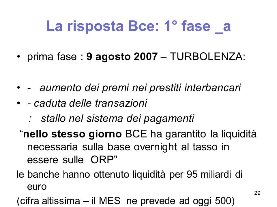La risposta Bce: 1° fase _b 1°- BCE adatta il profilo dell'offerta di liquidità (rifinanziamento) alla condizione di crisi di fiducia -Varia la periodicità delle aste: anticipate prima metà - ritardate nella seconda consente alle banche di costruire scorte di liquidità -Operazioni di regolazione puntuale (fine tuning) per calmierare i tassi del mercato monetario a brevissimo termine -Accordo swap con FED per liquidità in dollari -2° - BCE alza da 4 a 4.25 il TORP (obiettivo primario stabilità dei prezzi) 30