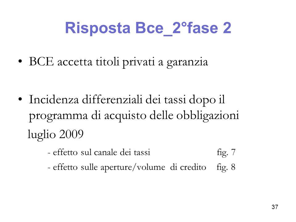 Mercato monetario (criteri) 38
