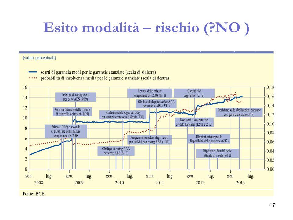 Esito/modalità (libero mercato ?NO ) 48