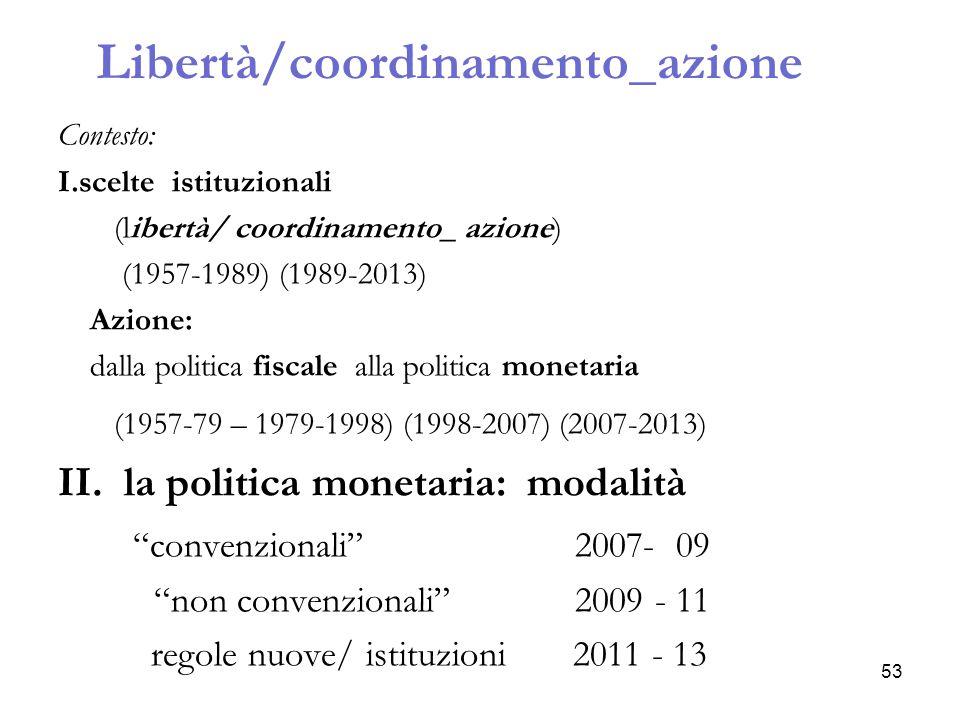 Libertà/coordinamento_azione Contesto: I.scelte istituzionali (libertà/ coordinamento_ azione) (1957-1989) (1989-2013) Azione: dalla politica fiscale