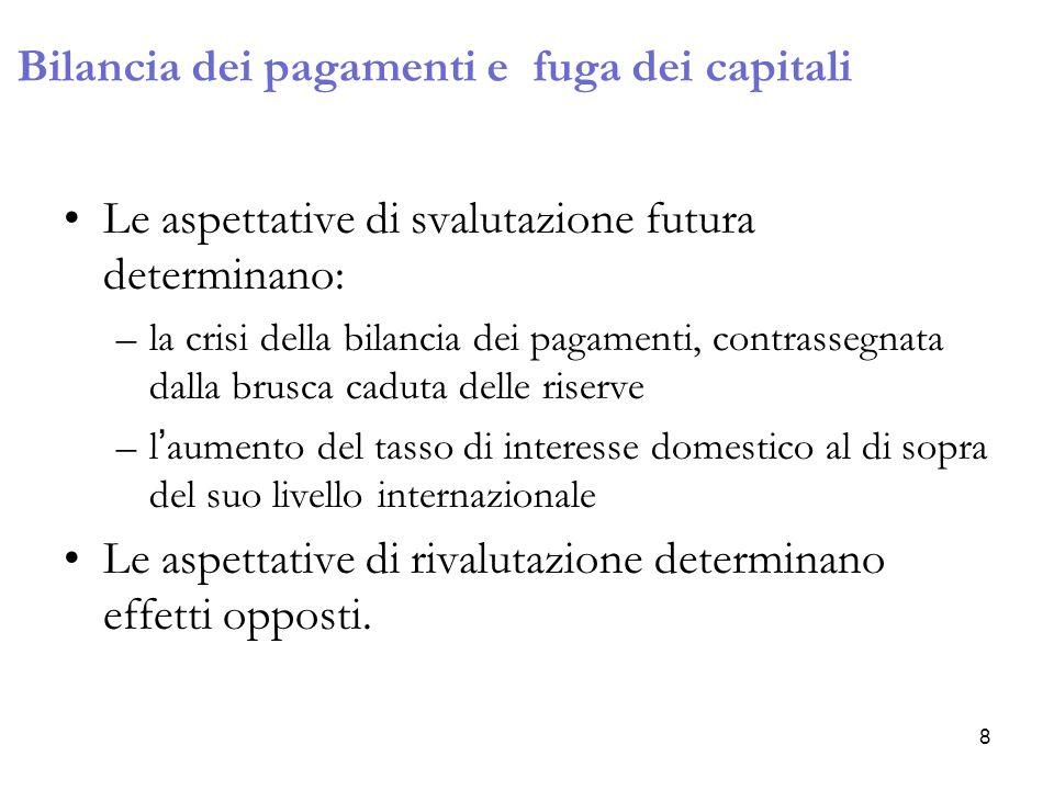 Sterilizzazione # Stabilizzazione Le banche centrali talvolta effettuano transazioni di segno opposto tra attività estere e domestiche allo scopo di neutralizzare l'effetto sull'offerta di moneta nazionale delle loro operazioni sul mercato dei cambi.