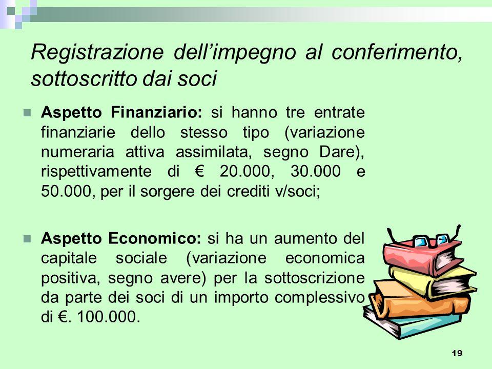 19 Registrazione dell'impegno al conferimento, sottoscritto dai soci Aspetto Finanziario: si hanno tre entrate finanziarie dello stesso tipo (variazio