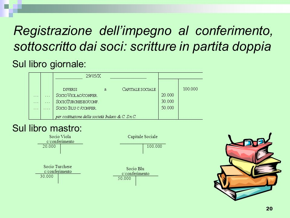 20 Registrazione dell'impegno al conferimento, sottoscritto dai soci: scritture in partita doppia Sul libro giornale: Socio Viola c/conferimento Capit