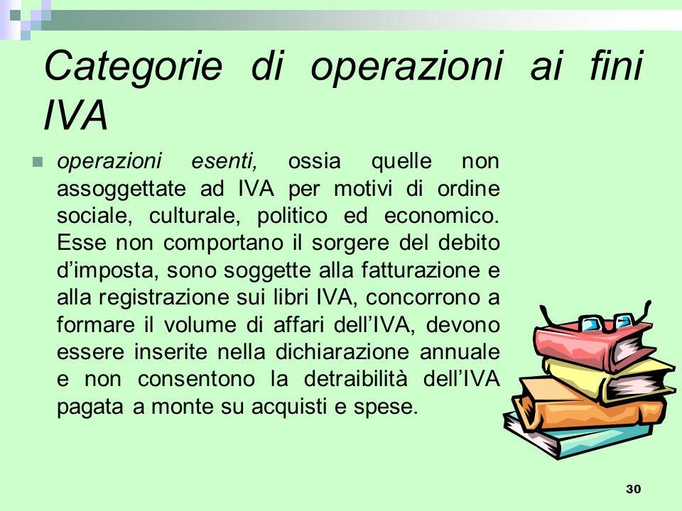 30 Categorie di operazioni ai fini IVA operazioni esenti, ossia quelle non assoggettate ad IVA per motivi di ordine sociale, culturale, politico ed ec