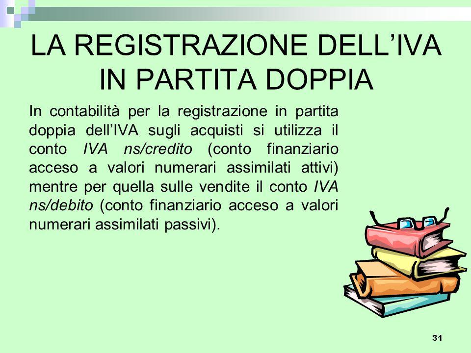 31 LA REGISTRAZIONE DELL'IVA IN PARTITA DOPPIA In contabilità per la registrazione in partita doppia dell'IVA sugli acquisti si utilizza il conto IVA