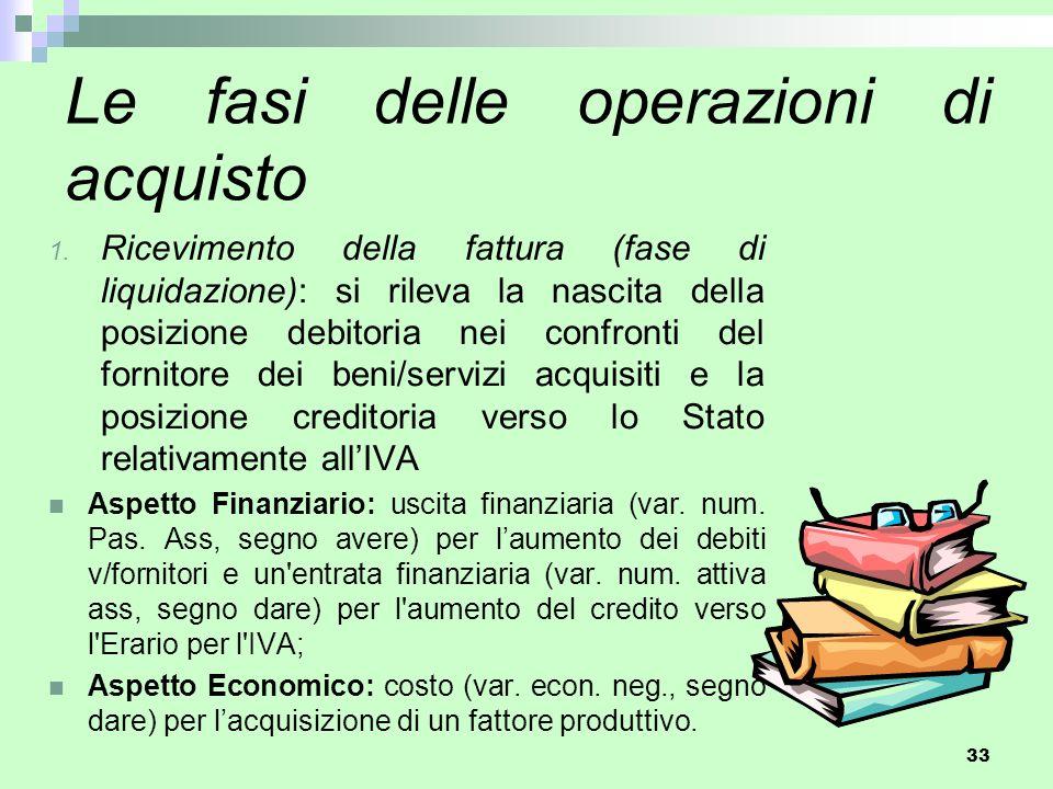 33 Le fasi delle operazioni di acquisto 1. Ricevimento della fattura (fase di liquidazione): si rileva la nascita della posizione debitoria nei confro
