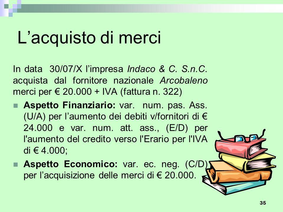 35 L'acquisto di merci In data 30/07/X l'impresa Indaco & C. S.n.C. acquista dal fornitore nazionale Arcobaleno merci per € 20.000 + IVA (fattura n. 3