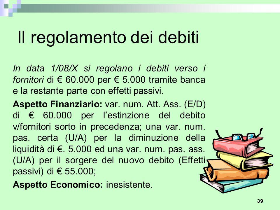 39 Il regolamento dei debiti In data 1/08/X si regolano i debiti verso i fornitori di € 60.000 per € 5.000 tramite banca e la restante parte con effet