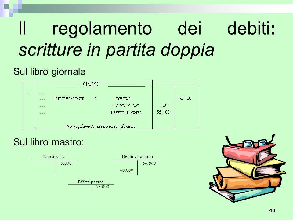 40 Il regolamento dei debiti: scritture in partita doppia Sul libro giornale Sul libro mastro: Banca X c/c Debiti v/fornitori 5.000 60.000 Effetti pas