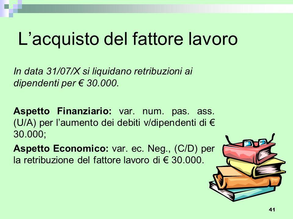 41 L'acquisto del fattore lavoro In data 31/07/X si liquidano retribuzioni ai dipendenti per € 30.000. Aspetto Finanziario: var. num. pas. ass. (U/A)