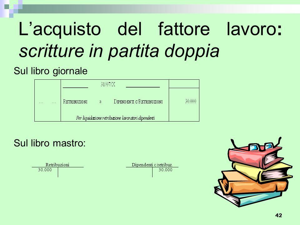 42 L'acquisto del fattore lavoro: scritture in partita doppia Sul libro giornale Sul libro mastro: Retribuzioni Dipendenti c/retribuz. 30.000