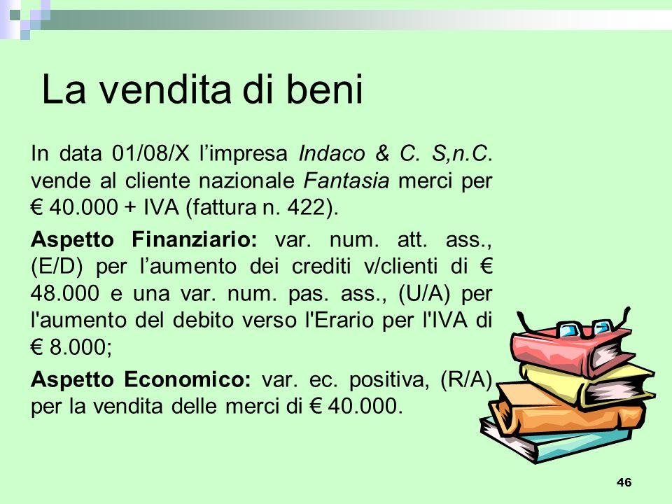 46 La vendita di beni In data 01/08/X l'impresa Indaco & C. S,n.C. vende al cliente nazionale Fantasia merci per € 40.000 + IVA (fattura n. 422). Aspe