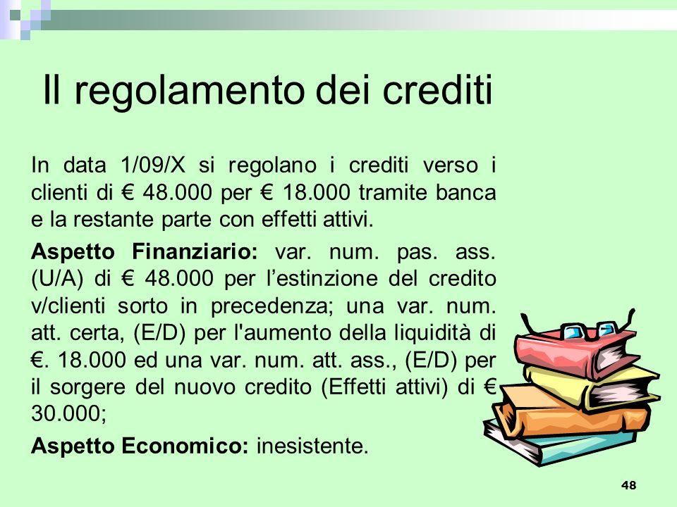 48 Il regolamento dei crediti In data 1/09/X si regolano i crediti verso i clienti di € 48.000 per € 18.000 tramite banca e la restante parte con effe