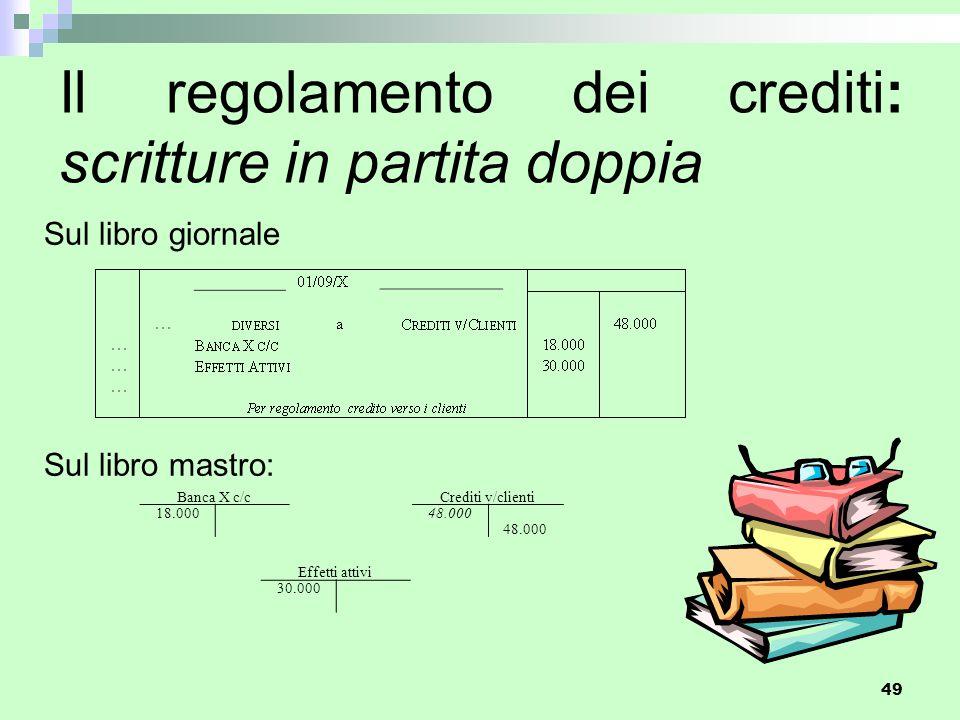 49 Il regolamento dei crediti: scritture in partita doppia Sul libro giornale Sul libro mastro: Banca X c/c Crediti v/clienti 18.000 48.000 Effetti at