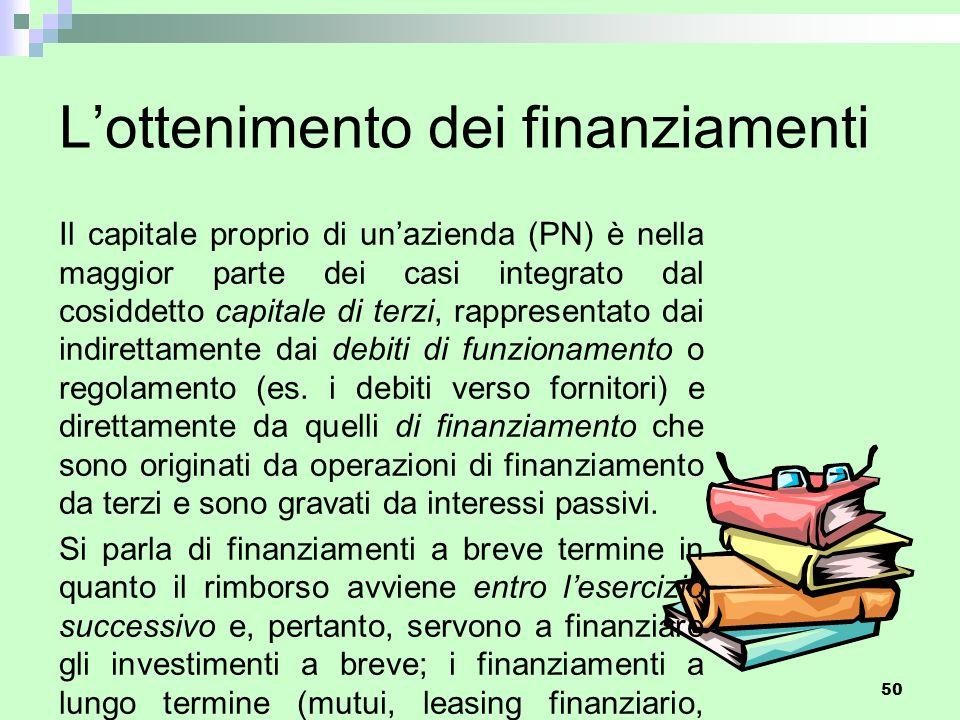 50 L'ottenimento dei finanziamenti Il capitale proprio di un'azienda (PN) è nella maggior parte dei casi integrato dal cosiddetto capitale di terzi, r