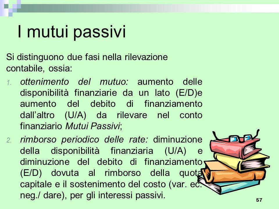 57 I mutui passivi Si distinguono due fasi nella rilevazione contabile, ossia: 1. ottenimento del mutuo: aumento delle disponibilità finanziarie da un