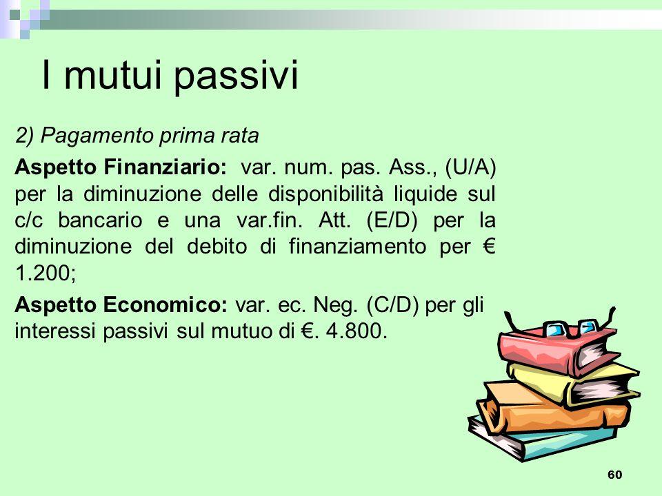 60 I mutui passivi 2) Pagamento prima rata Aspetto Finanziario: var. num. pas. Ass., (U/A) per la diminuzione delle disponibilità liquide sul c/c banc